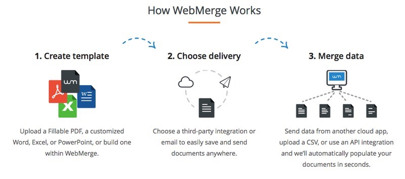 webmerge-how-it-works 800px